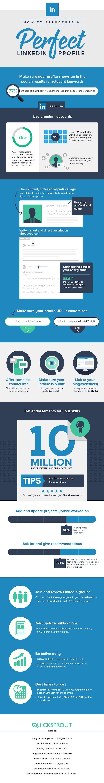 Linkedin_Infographic_Patel